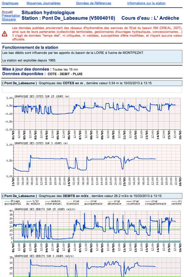 Capture d'écran 2013-03-15 à 13.47.39